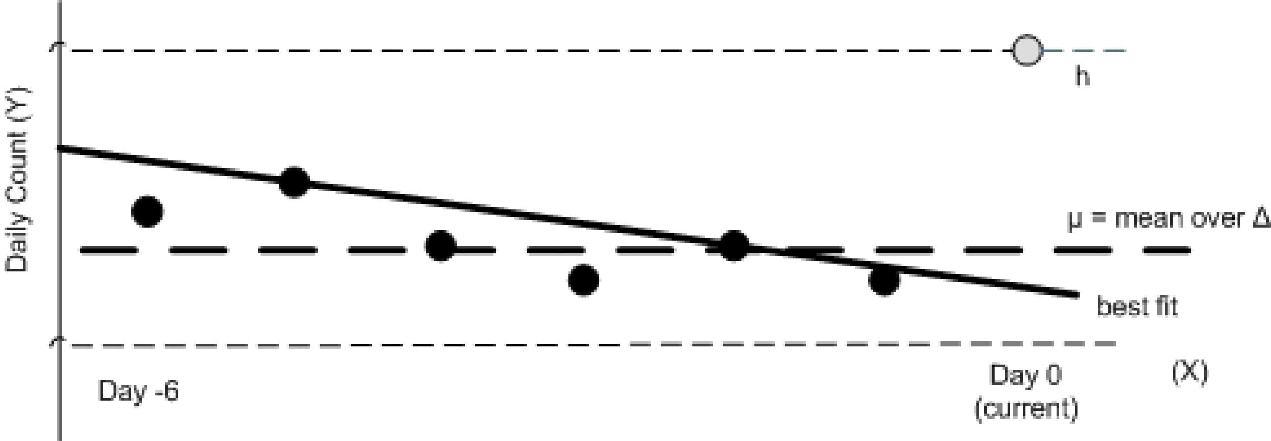 ojphi-02-3f7.tif